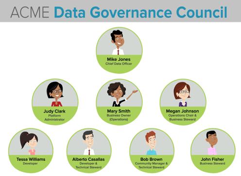 How To Become A Data Governance Expert Collibra