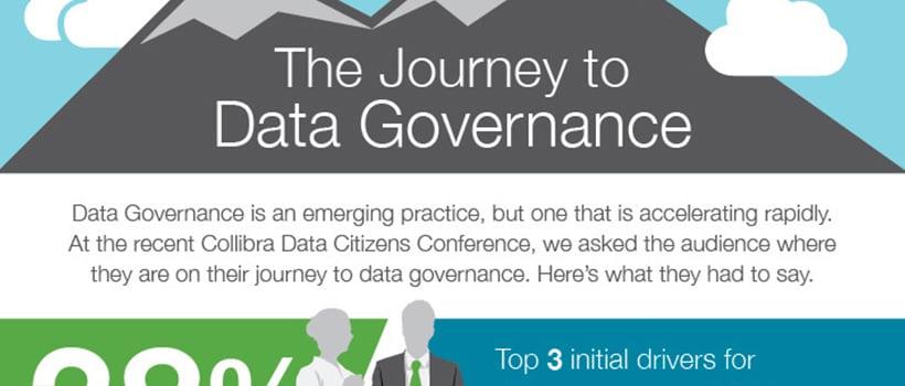 Data Governance Infographic Thumbnail